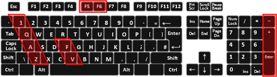 Keyboard Layout - Driving (for the class 323 EMU)